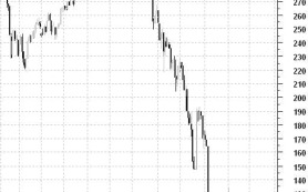 Распродажа в АФК «Система»: компания избавляется от непрофильных активов
