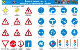 Дорожные знаки. Предписывающие знаки