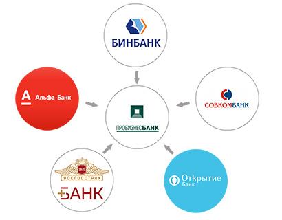 На «живые» активы Пробизнесбанка претендуют пять банков