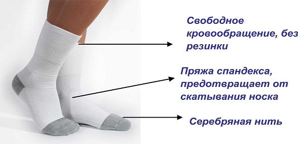 Какие диабетические носки лучше купить — акриловые или хлопковые?