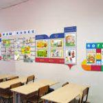 Оформление класса начальной школы информационными стендами