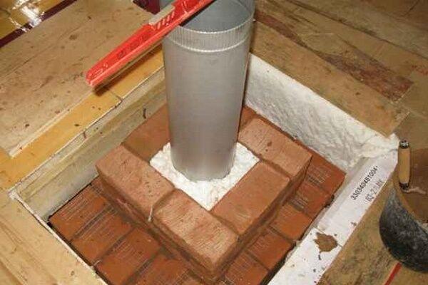 Керамический дымоход или стальной: какую систему подобрать
